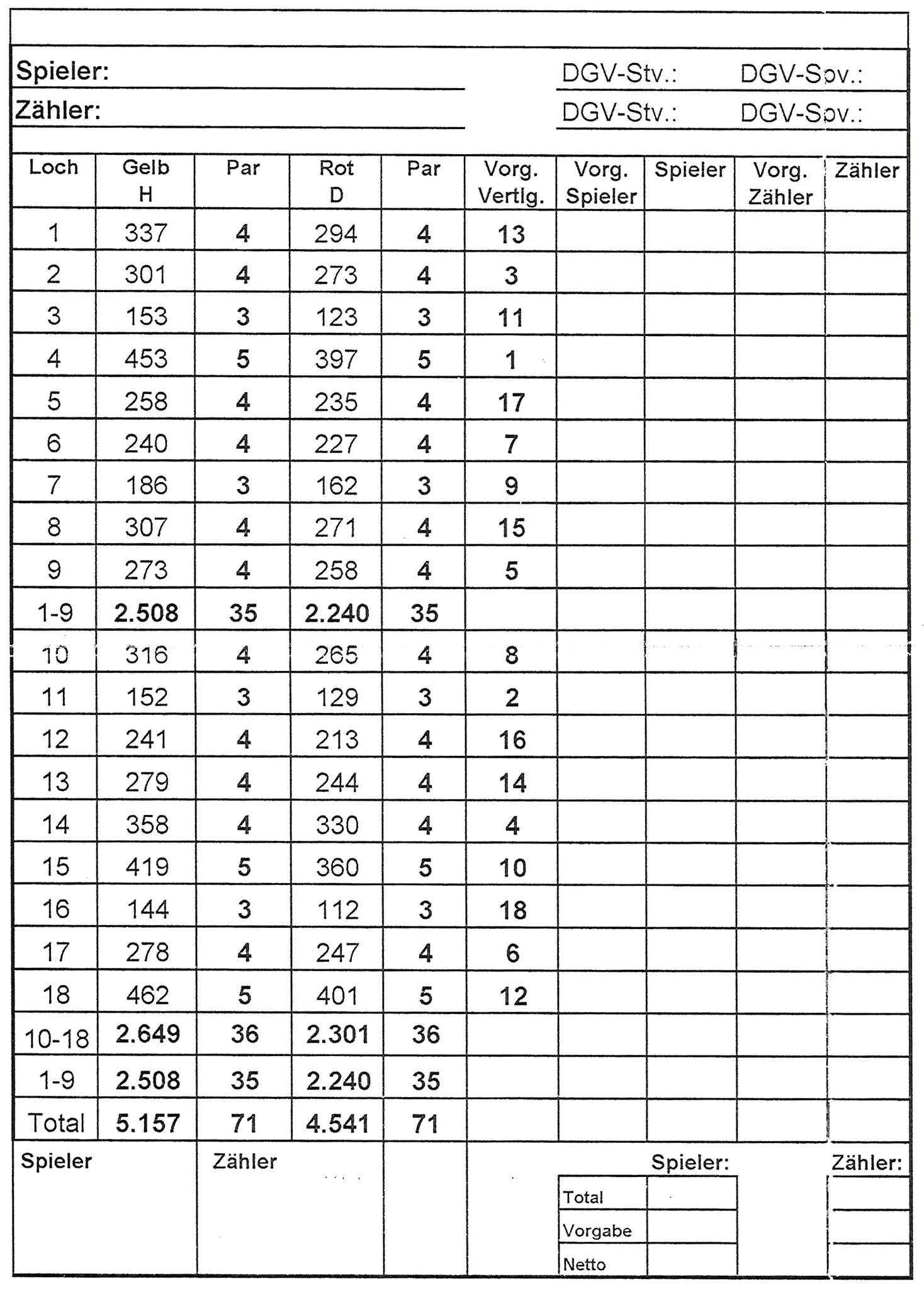 Scorecard Golfclub Schaumburg